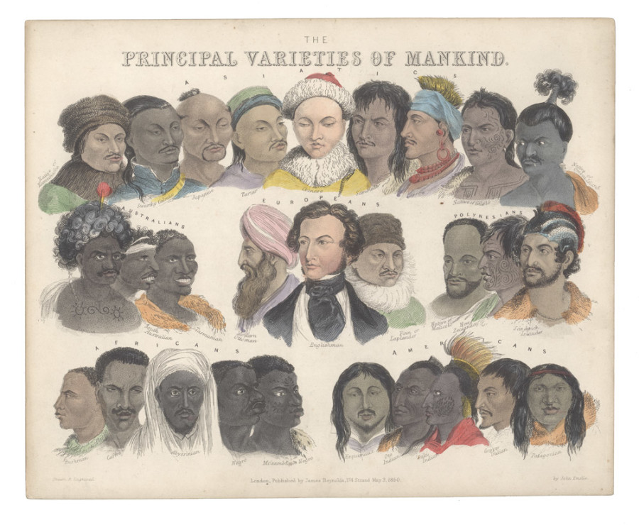 """The Principal Varieties of Mankind"""